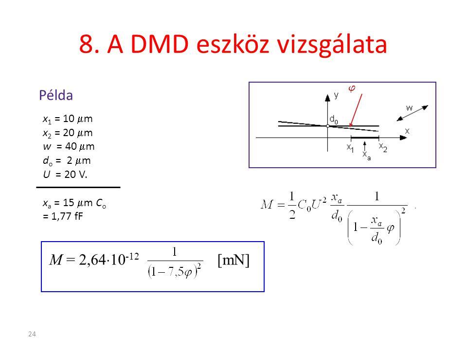 24 8. A DMD eszköz vizsgálata Példa  x 1 = 10  m x 2 = 20  m w = 40  m d o = 2  m U = 20 V. x a = 15  m C o = 1,77 fF M = 2,64  10 -12 [mN]