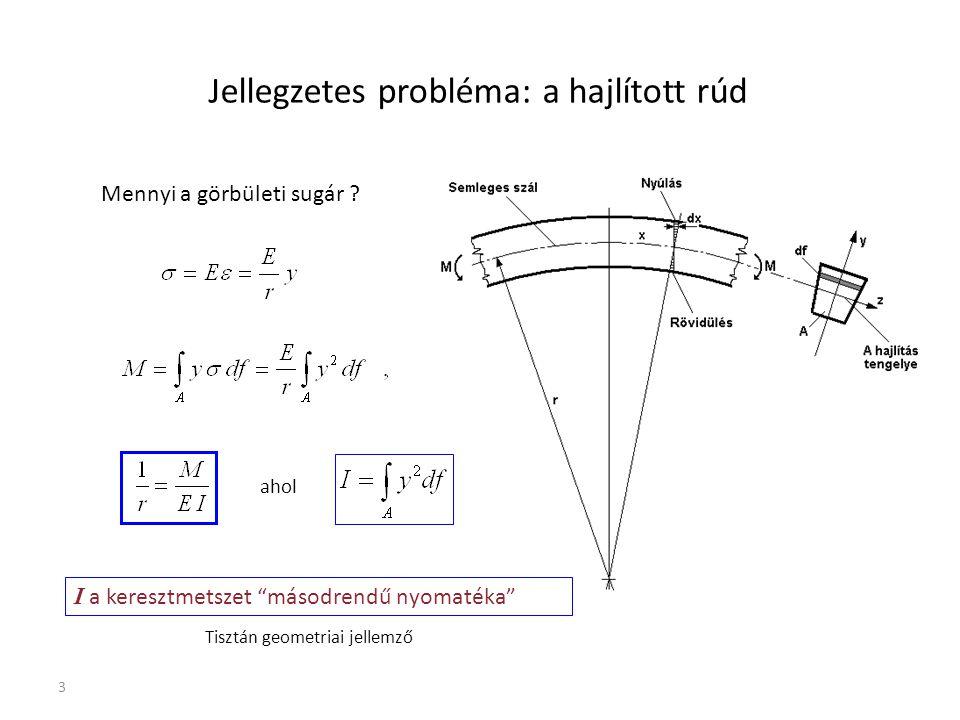 """3 Jellegzetes probléma: a hajlított rúd Mennyi a görbületi sugár ? Tisztán geometriai jellemző I a keresztmetszet """"másodrendű nyomatéka"""" ahol"""