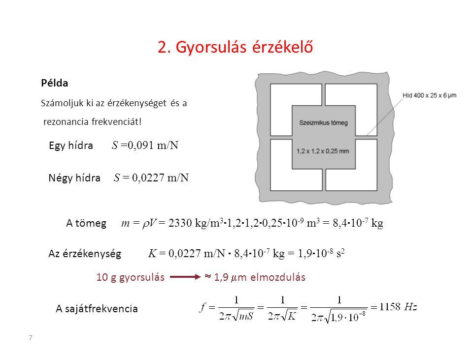7 2. Gyorsulás érzékelő Példa Számoljuk ki az érzékenységet és a rezonancia frekvenciát! A tömeg m =  V = 2330 kg/m 3  1,2  1,2  0,25  10 -9 m 3