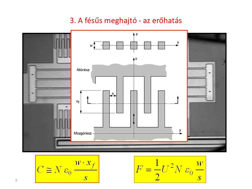 10 3.A fésűs meghajtó - példa A 2. poli vastagsága w = 2  m.
