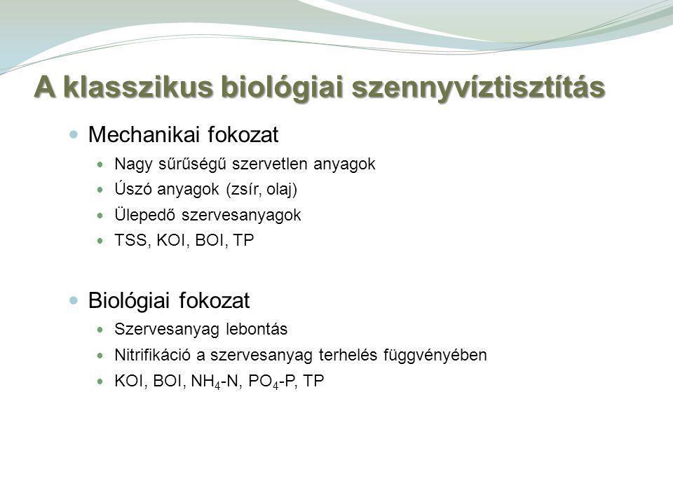 Mechanikai fokozat Nagy sűrűségű szervetlen anyagok Úszó anyagok (zsír, olaj) Ülepedő szervesanyagok TSS, KOI, BOI, TP Biológiai fokozat Szervesanyag lebontás Nitrifikáció a szervesanyag terhelés függvényében KOI, BOI, NH 4 -N, PO 4 -P, TP A klasszikus biológiai szennyvíztisztítás