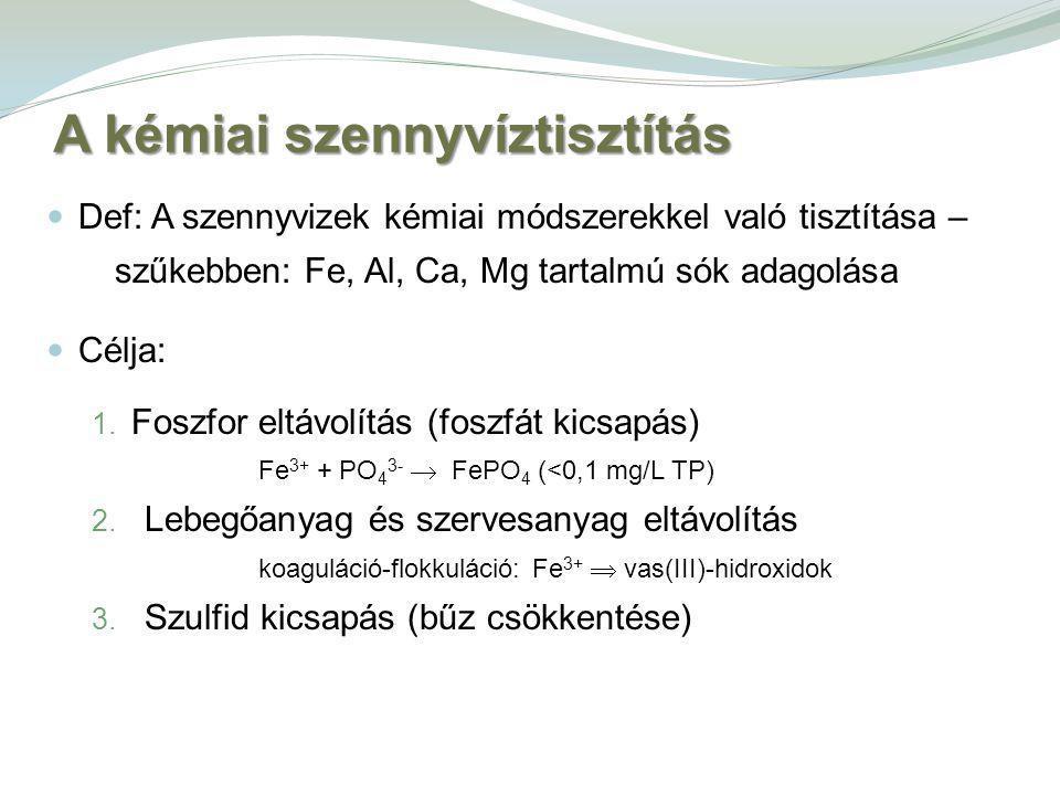 Def: A szennyvizek kémiai módszerekkel való tisztítása – szűkebben: Fe, Al, Ca, Mg tartalmú sók adagolása Célja: 1.