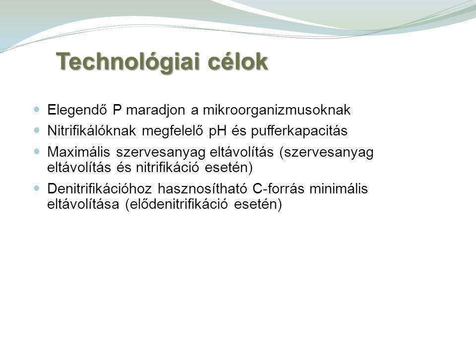 Elegendő P maradjon a mikroorganizmusoknak Nitrifikálóknak megfelelő pH és pufferkapacitás Maximális szervesanyag eltávolítás (szervesanyag eltávolítás és nitrifikáció esetén) Denitrifikációhoz hasznosítható C-forrás minimális eltávolítása (elődenitrifikáció esetén) Technológiai célok