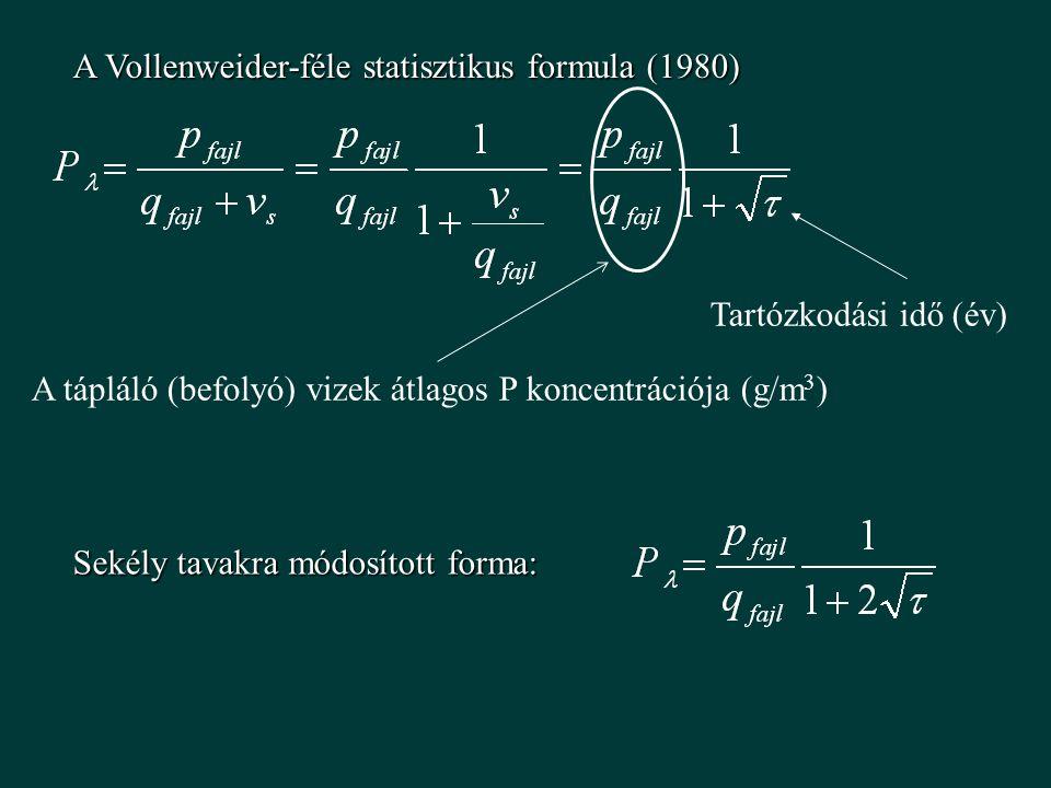 A Vollenweider-féle statisztikus formula (1980) Sekély tavakra módosított forma: Tartózkodási idő (év) A tápláló (befolyó) vizek átlagos P koncentrációja (g/m 3 )