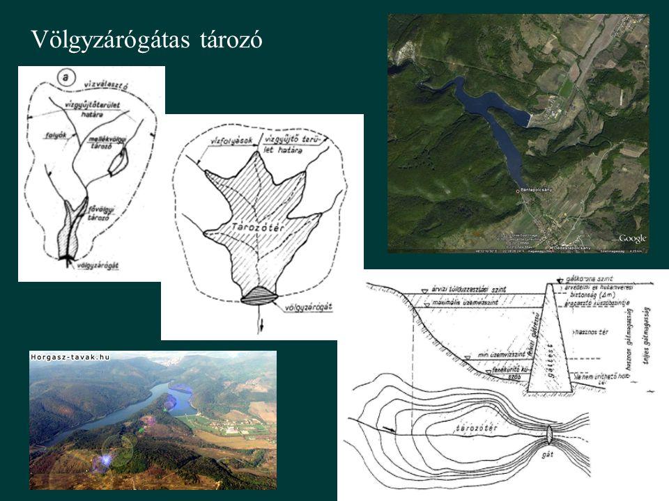 Phosphorus load and algal biomass Lake Balaton Phosphorus load and algal biomass Structural changes & sediment © Honti Márk