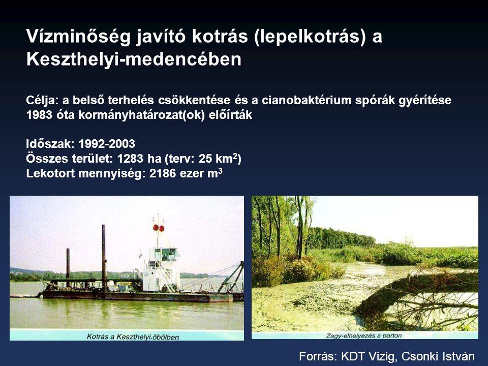Vízminőség javító kotrás (lepelkotrás) a Keszthelyi-medencében Célja: a belső terhelés csökkentése és a cianobaktérium spórák gyérítése 1983 óta kormányhatározat(ok) előírták Időszak: 1992-2003 Összes terület: 1283 ha (terv: 25 km 2 ) Lekotort mennyiség: 2186 ezer m 3 Forrás: KDT Vizig, Csonki István