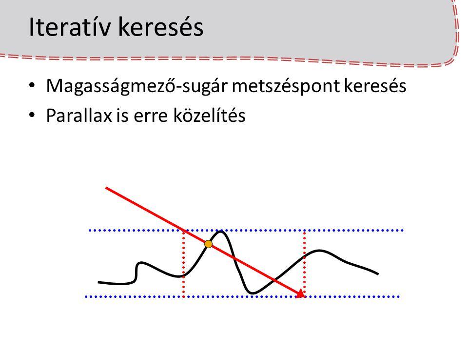 Iteratív keresés Magasságmező-sugár metszéspont keresés Parallax is erre közelítés