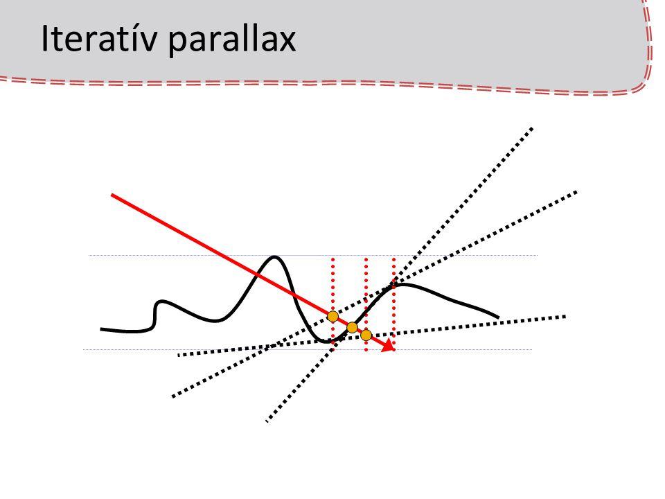 Iteratív parallax