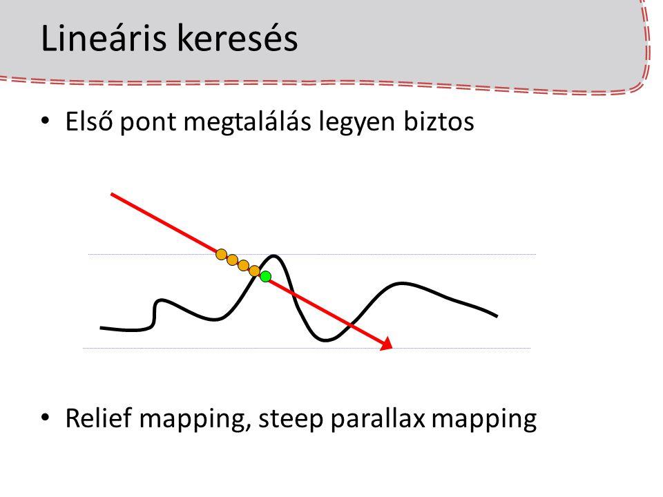 Lineáris keresés Első pont megtalálás legyen biztos Relief mapping, steep parallax mapping