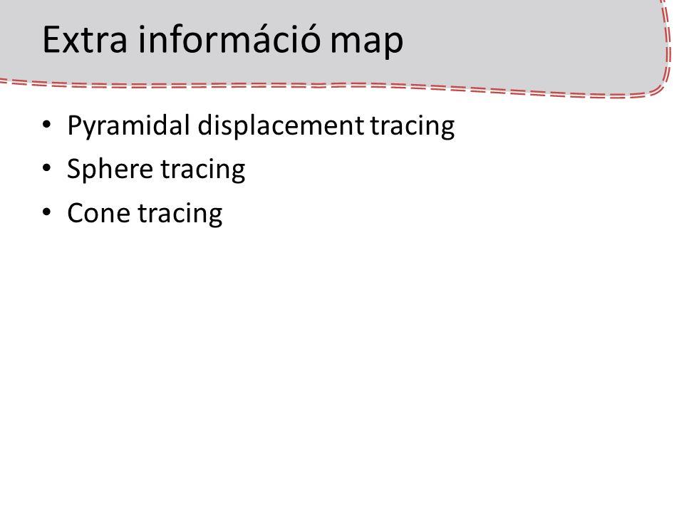 Extra információ map Pyramidal displacement tracing Sphere tracing Cone tracing