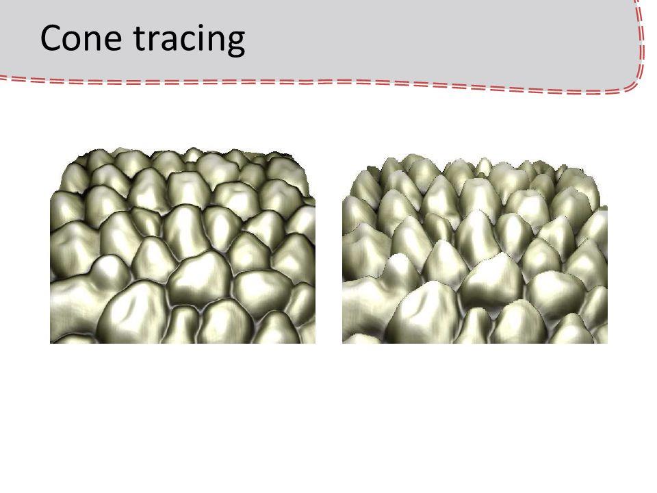 Cone tracing