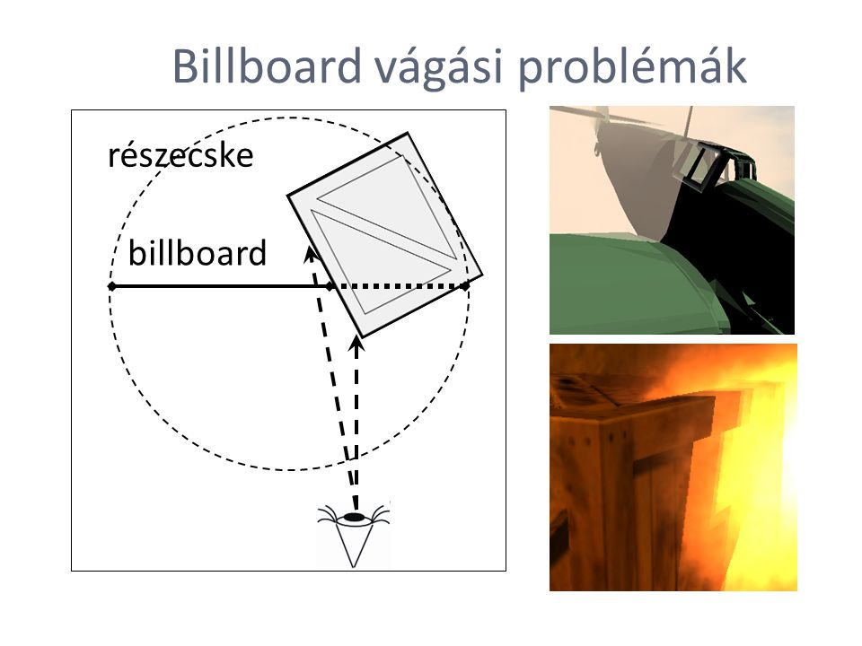 Billboard vágási problémák billboard részecske