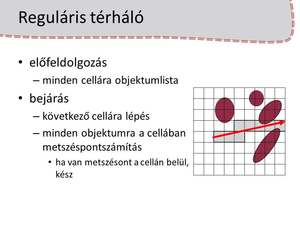 Reguláris térháló előfeldolgozás – minden cellára objektumlista bejárás – következő cellára lépés – minden objektumra a cellában metszéspontszámítás h
