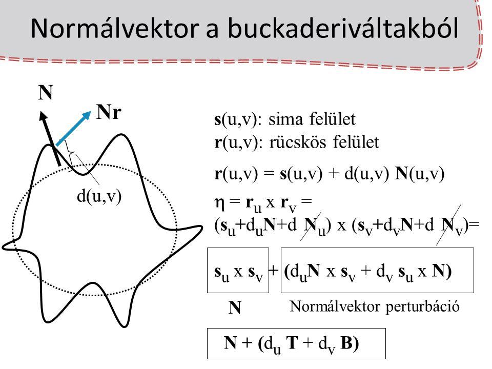 s(u,v): sima felület r(u,v): rücskös felület r(u,v) = s(u,v) + d(u,v) N(u,v)  = r u x r v = (s u +d u N+d N u ) x (s v +d v N+d N v )= s u x s v + (d