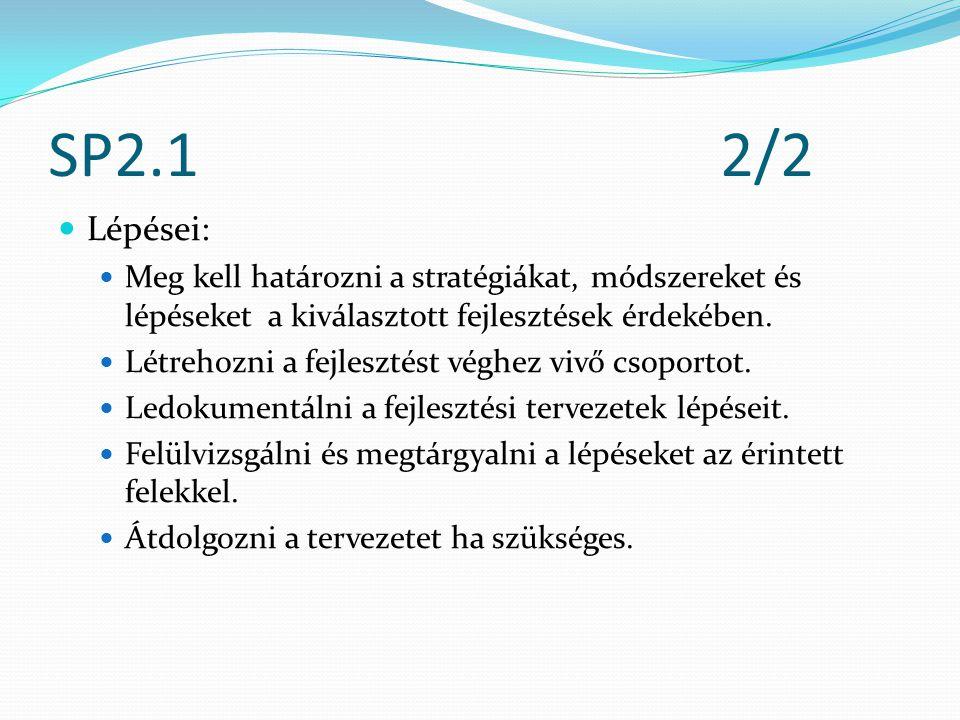 SP2.12/2 Lépései: Meg kell határozni a stratégiákat, módszereket és lépéseket a kiválasztott fejlesztések érdekében.