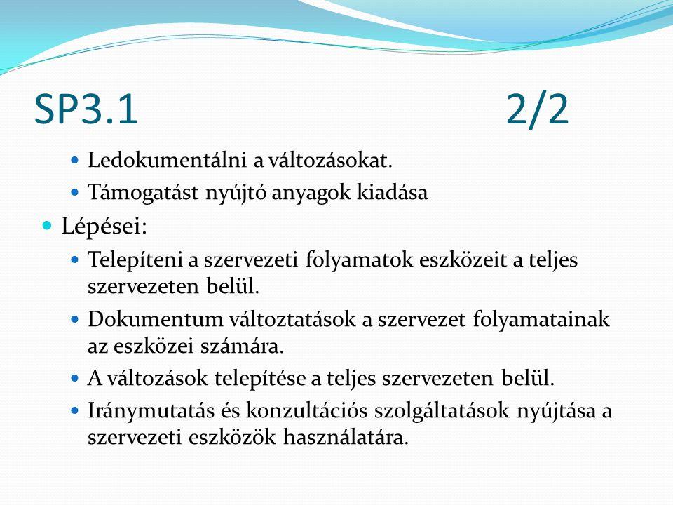 SP3.12/2 Ledokumentálni a változásokat.
