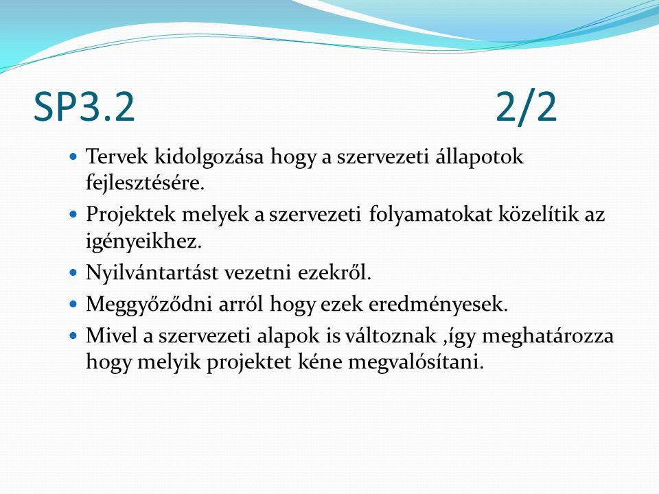 SP3.22/2 Tervek kidolgozása hogy a szervezeti állapotok fejlesztésére.