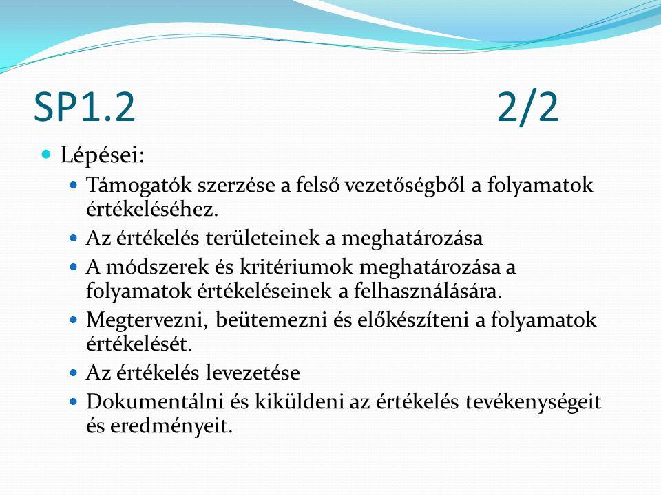 SP1.22/2 Lépései: Támogatók szerzése a felső vezetőségből a folyamatok értékeléséhez.