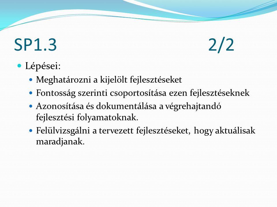 SP1.32/2 Lépései: Meghatározni a kijelölt fejlesztéseket Fontosság szerinti csoportosítása ezen fejlesztéseknek Azonosítása és dokumentálása a végrehajtandó fejlesztési folyamatoknak.