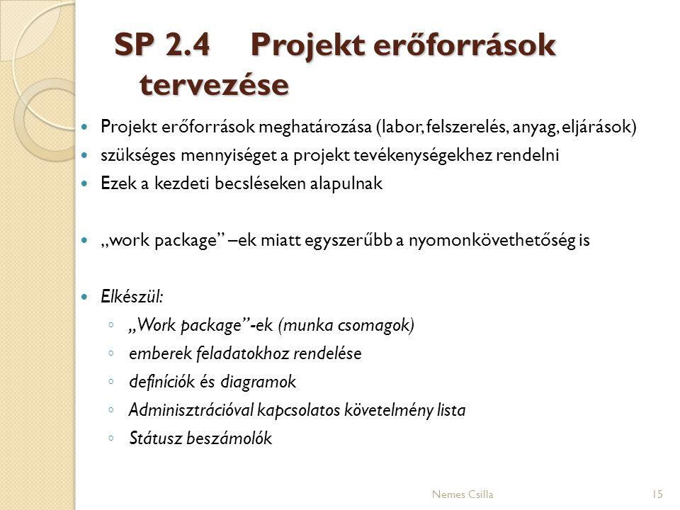 SP 2.4Projekt erőforrások tervezése 15 Projekt erőforrások meghatározása (labor, felszerelés, anyag, eljárások) szükséges mennyiséget a projekt tevéke