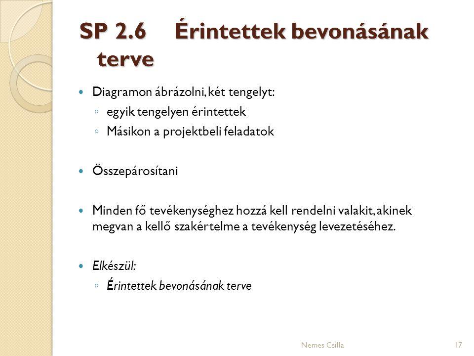 SP 2.6Érintettek bevonásának terve 17 Diagramon ábrázolni, két tengelyt: ◦ egyik tengelyen érintettek ◦ Másikon a projektbeli feladatok Összepárosítan