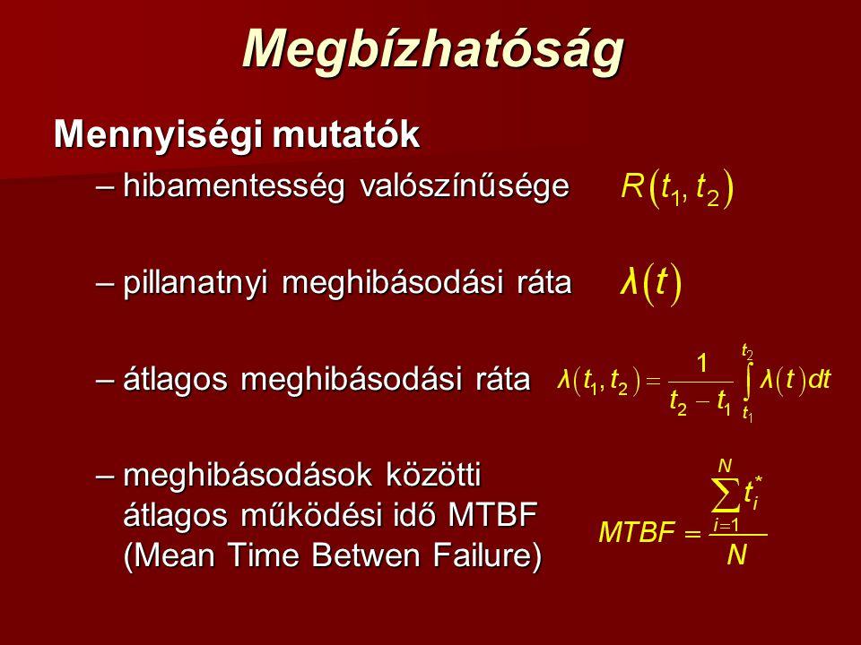 Megbízhatóság Mennyiségi mutatók –hibamentesség valószínűsége –pillanatnyi meghibásodási ráta –átlagos meghibásodási ráta –meghibásodások közötti átlagos működési idő MTBF (Mean Time Betwen Failure)