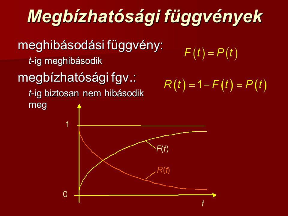 Megbízhatósági függvények meghibásodási függvény: t-ig meghibásodik megbízhatósági fgv.: t-ig biztosan nem hibásodik meg