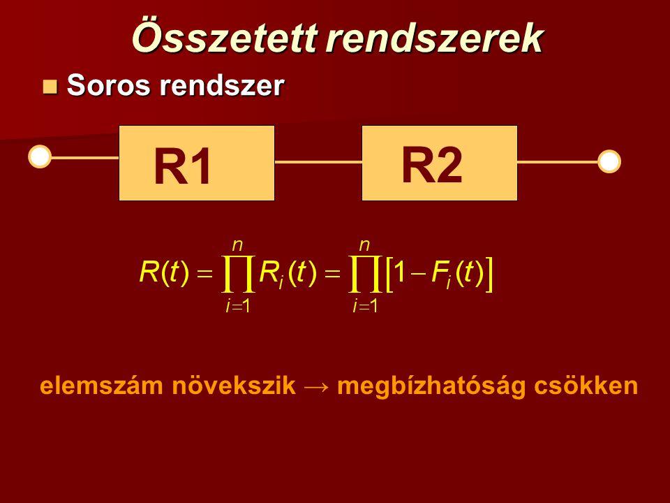 Összetett rendszerek Soros rendszer Soros rendszer R1 R2 elemszám növekszik → megbízhatóság csökken