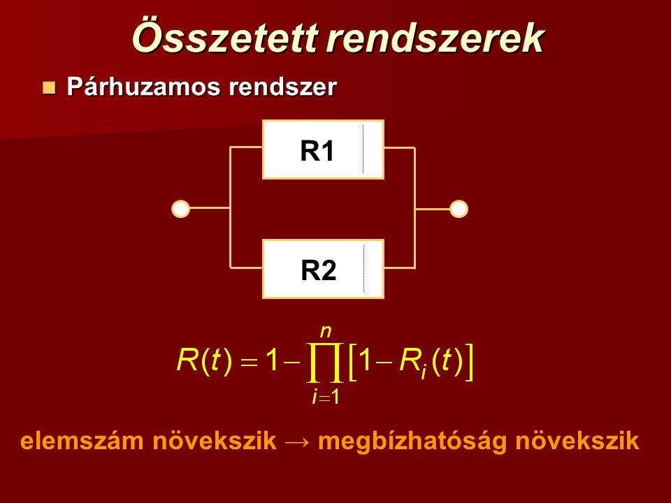 Összetett rendszerek Párhuzamos rendszer Párhuzamos rendszer R1 R2 elemszám növekszik → megbízhatóság növekszik