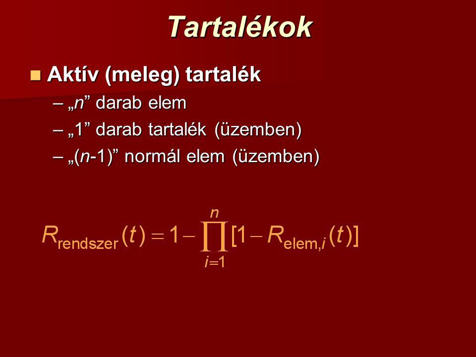 """Tartalékok Aktív (meleg) tartalék Aktív (meleg) tartalék –""""n darab elem –""""1 darab tartalék (üzemben) –""""(n-1) normál elem (üzemben)"""