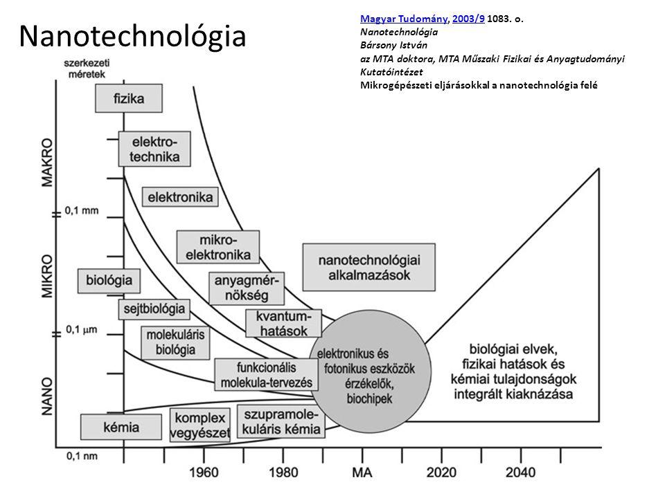 Nanotechnológia Magyar TudományMagyar Tudomány, 2003/9 1083. o.2003/9 Nanotechnológia Bársony István az MTA doktora, MTA Műszaki Fizikai és Anyagtudom