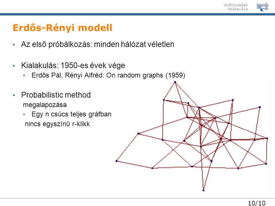 Gráfmodellek Hosszu Éva 10/10 Erdős-Rényi modell Az első próbálkozás: minden hálózat véletlen Kialakulás: 1950-es évek vége Erdős Pál, Rényi Alfréd: O