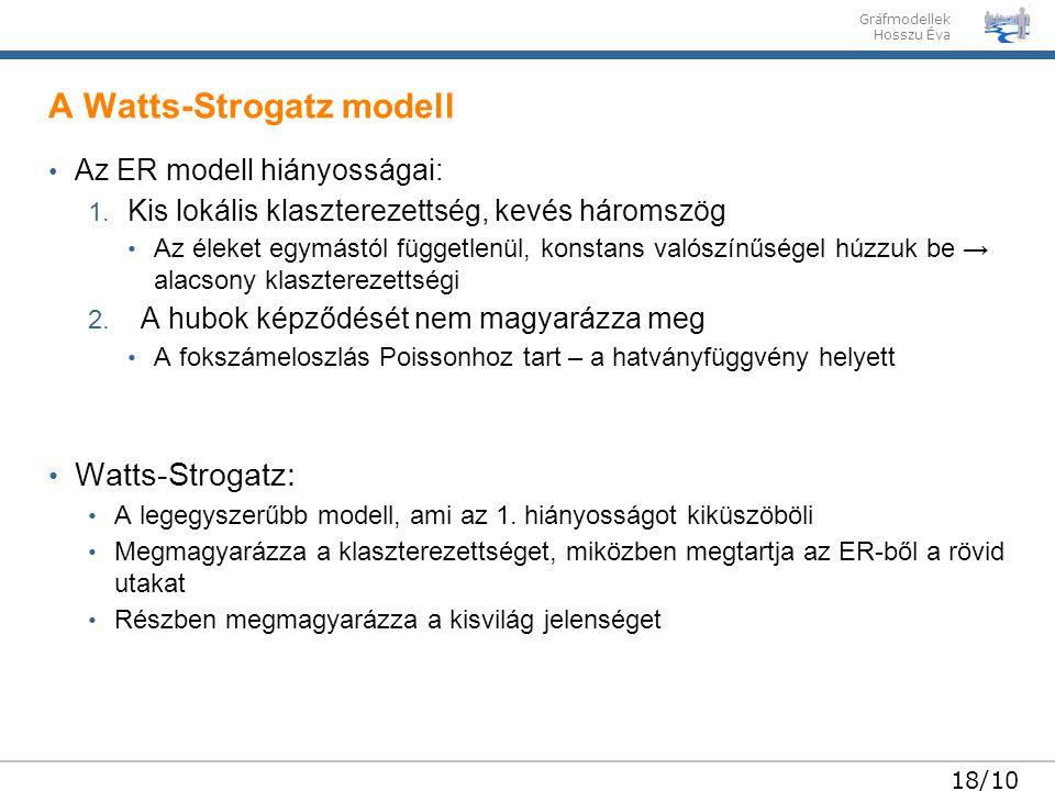Gráfmodellek Hosszu Éva 18/10 Az ER modell hiányosságai: 1. Kis lokális klaszterezettség, kevés háromszög Az éleket egymástól függetlenül, konstans va