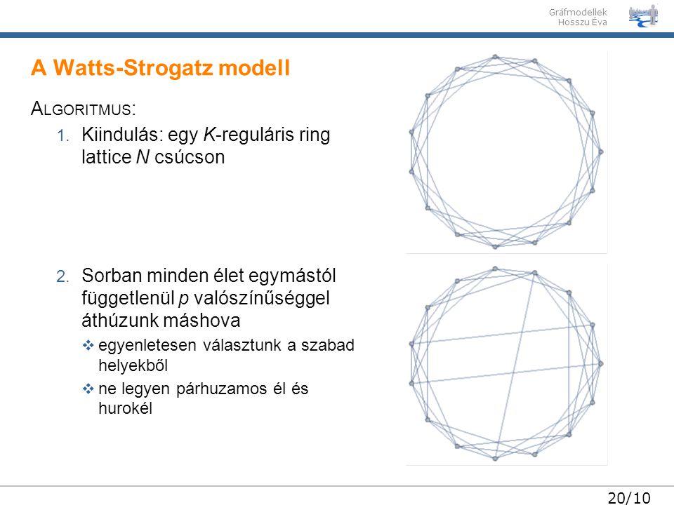 Gráfmodellek Hosszu Éva 20/10 A LGORITMUS : 1. Kiindulás: egy K-reguláris ring lattice N csúcson 2. Sorban minden élet egymástól függetlenül p valószí