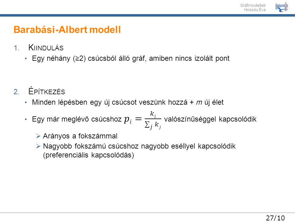 Gráfmodellek Hosszu Éva 27/10 Barabási-Albert modell