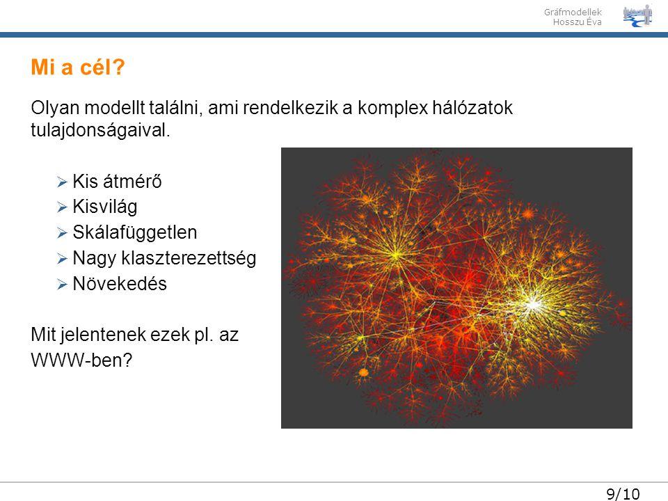 Gráfmodellek Hosszu Éva 10/10 Erdős-Rényi modell Az első próbálkozás: minden hálózat véletlen Kialakulás: 1950-es évek vége Erdős Pál, Rényi Alfréd: On random graphs (1959) Probabilistic method megalapozása Egy n csúcs teljes gráfban nincs egyszínű r-klikk