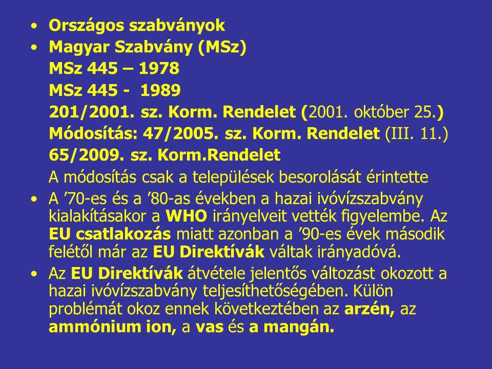 Országos szabványok Magyar Szabvány (MSz) MSz 445 – 1978 MSz 445 - 1989 201/2001. sz. Korm. Rendelet (2001. október 25.) Módosítás: 47/2005. sz. Korm.