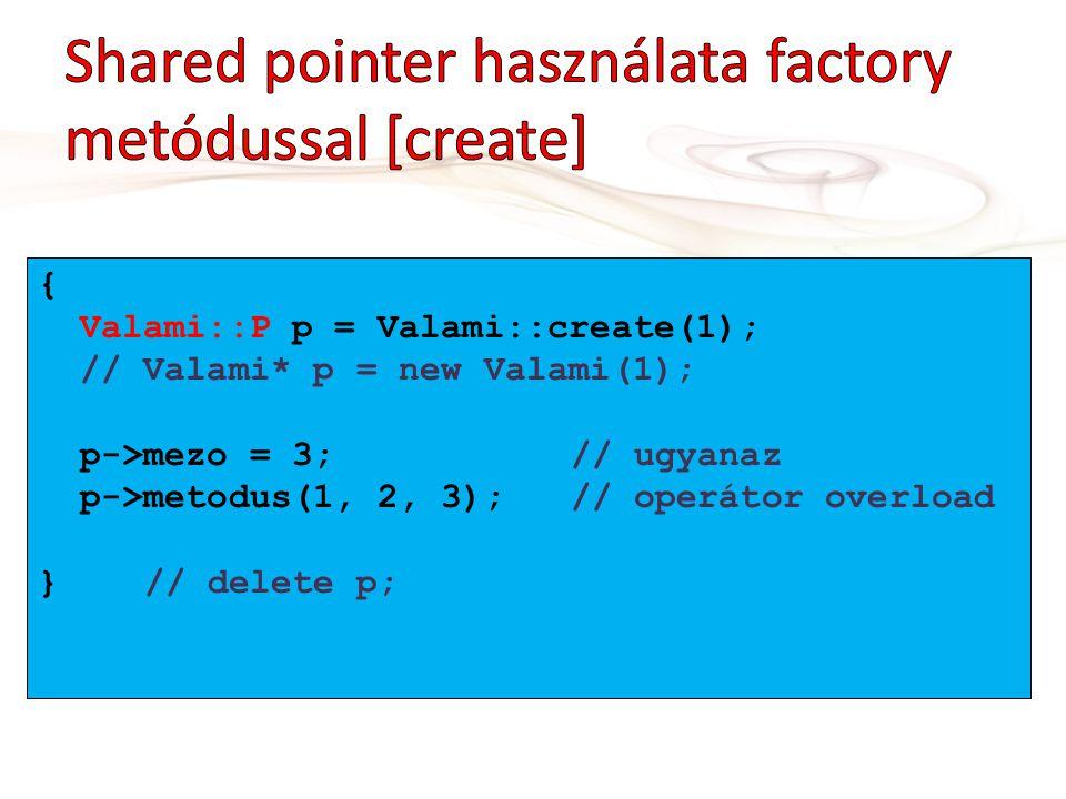 { Valami::P p = Valami::create(1); // Valami* p = new Valami(1); p->mezo = 3;// ugyanaz p->metodus(1, 2, 3);// operátor overload } // delete p;