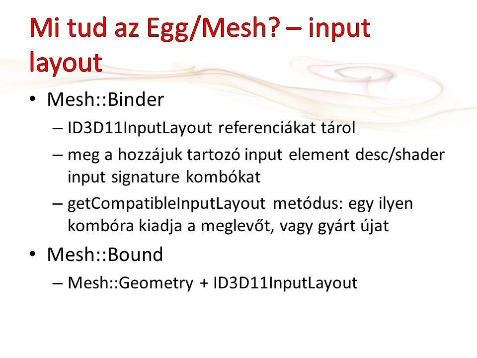 Mesh::Binder – ID3D11InputLayout referenciákat tárol – meg a hozzájuk tartozó input element desc/shader input signature kombókat – getCompatibleInputLayout metódus: egy ilyen kombóra kiadja a meglevőt, vagy gyárt újat Mesh::Bound – Mesh::Geometry + ID3D11InputLayout