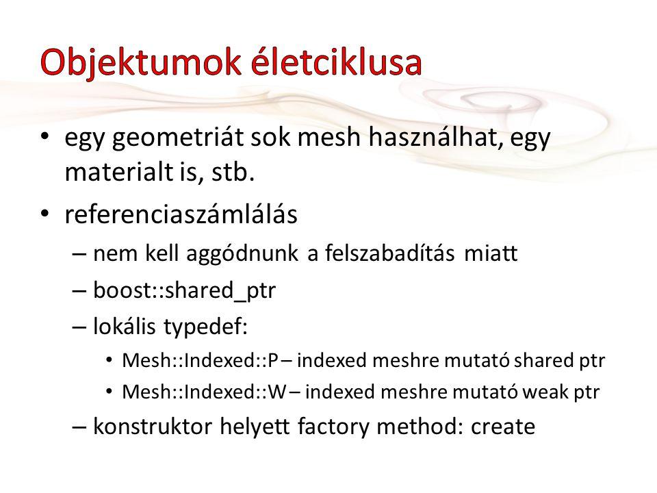 egy geometriát sok mesh használhat, egy materialt is, stb.