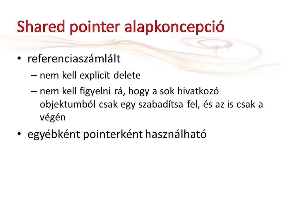referenciaszámlált – nem kell explicit delete – nem kell figyelni rá, hogy a sok hivatkozó objektumból csak egy szabadítsa fel, és az is csak a végén egyébként pointerként használható