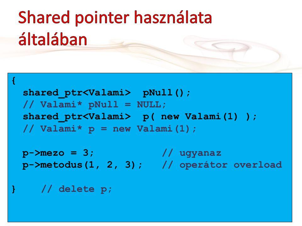 { shared_ptr pNull(); // Valami* pNull = NULL; shared_ptr p( new Valami(1) ); // Valami* p = new Valami(1); p->mezo = 3;// ugyanaz p->metodus(1, 2, 3);// operátor overload } // delete p;