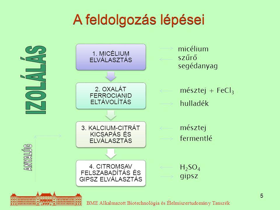 5 micélium szűrő segédanyag 1. MICÉLIUM ELVÁLASZTÁS 2. OXALÁT FERROCIANID ELTÁVOLÍTÁS 3. KALCIUM-CITRÁT KICSAPÁS ÉS ELVÁLASZTÁS 4. CITROMSAV FELSZABAD