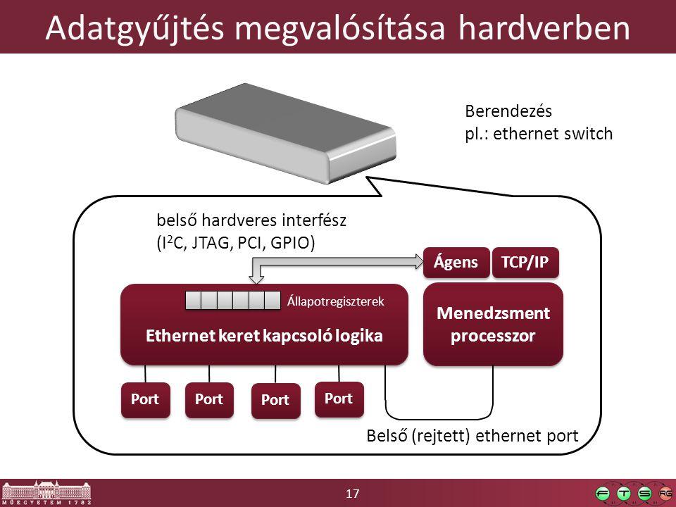 17 Adatgyűjtés megvalósítása hardverben Berendezés pl.: ethernet switch Ethernet keret kapcsoló logika Port Menedzsment processzor TCP/IP Ágens Belső (rejtett) ethernet port belső hardveres interfész (I 2 C, JTAG, PCI, GPIO) Állapotregiszterek