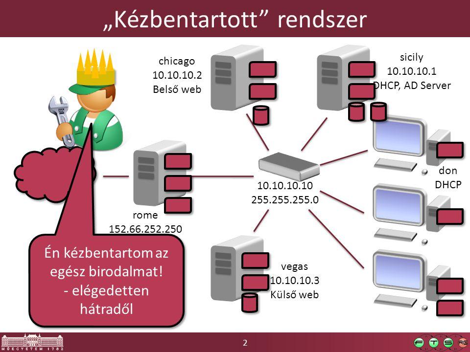 """2 """"Kézbentartott rendszer rome 152.66.252.250 10.10.10.254 vegas 10.10.10.3 Külső web sicily 10.10.10.1 DHCP, AD Server chicago 10.10.10.2 Belső web don DHCP 10.10.10.10 255.255.255.0 Én kézbentartom az egész birodalmat."""