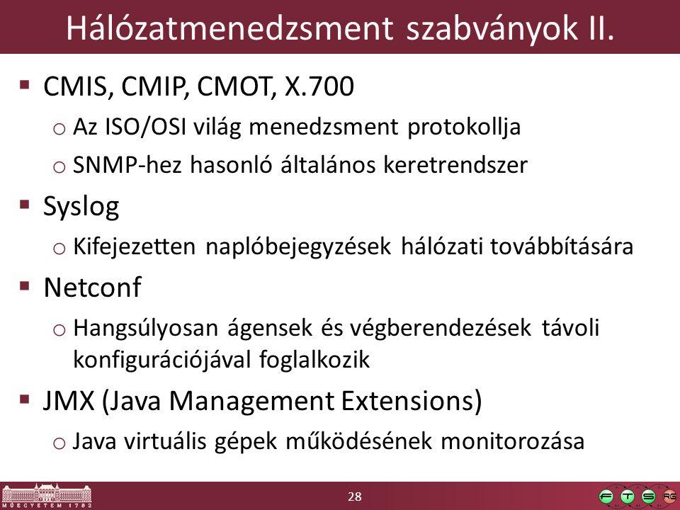 28 Hálózatmenedzsment szabványok II.