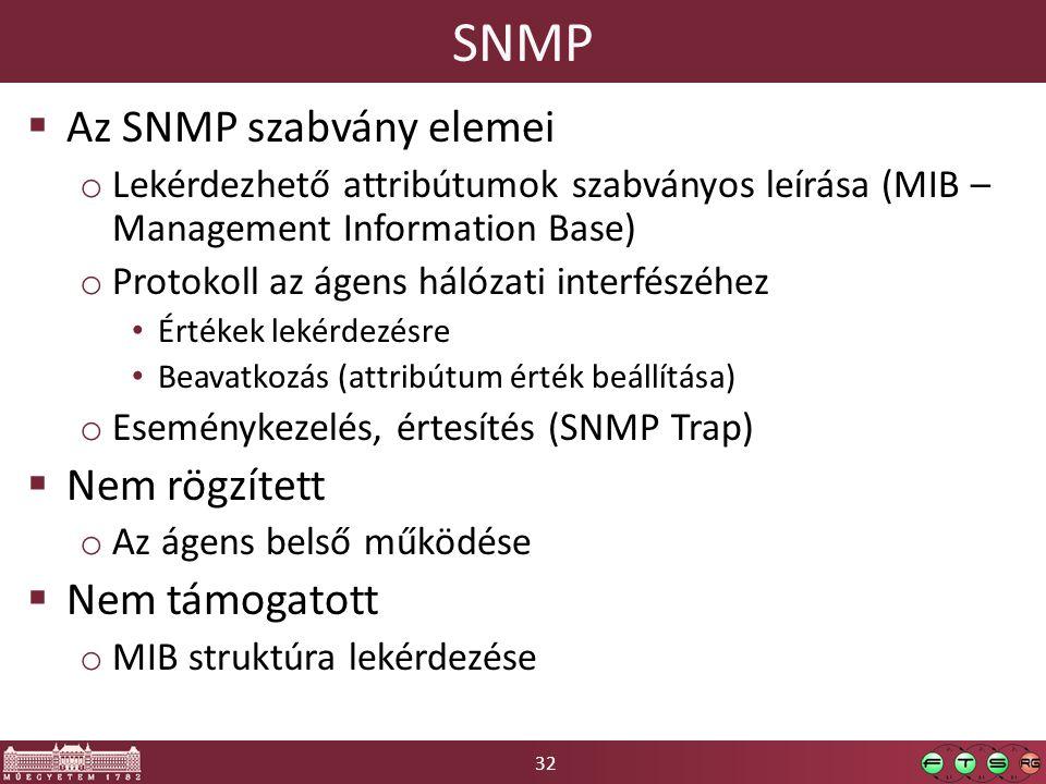 32 SNMP  Az SNMP szabvány elemei o Lekérdezhető attribútumok szabványos leírása (MIB – Management Information Base) o Protokoll az ágens hálózati interfészéhez Értékek lekérdezésre Beavatkozás (attribútum érték beállítása) o Eseménykezelés, értesítés (SNMP Trap)  Nem rögzített o Az ágens belső működése  Nem támogatott o MIB struktúra lekérdezése