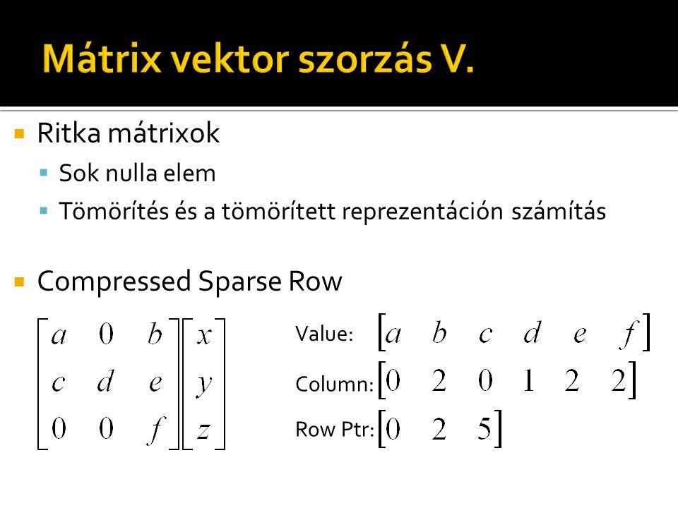  Ritka mátrixok  Sok nulla elem  Tömörítés és a tömörített reprezentáción számítás  Compressed Sparse Row Value: Column: Row Ptr: