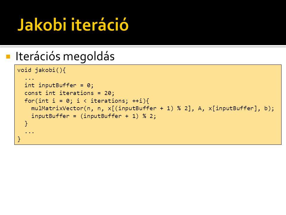  Iterációs megoldás void jakobi(){... int inputBuffer = 0; const int iterations = 20; for(int i = 0; i < iterations; ++i){ mulMatrixVector(n, n, x[(i