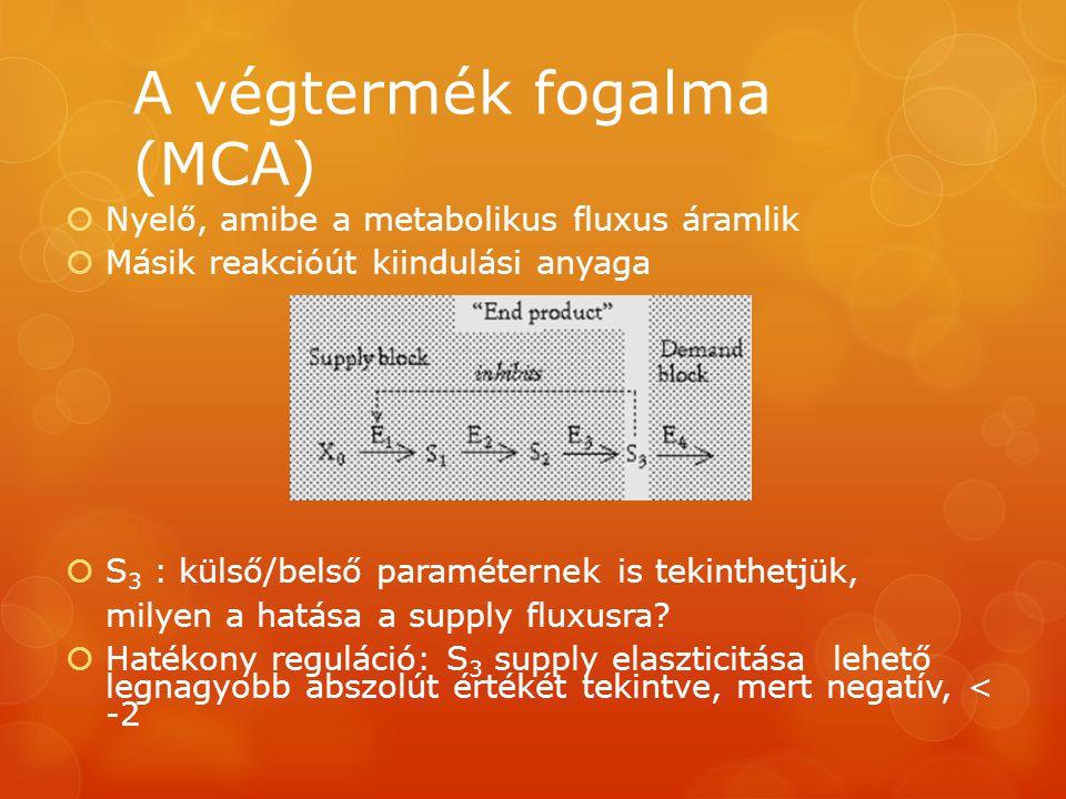 A végtermék fogalma (MCA)  Nyelő, amibe a metabolikus fluxus áramlik  Másik reakcióút kiindulási anyaga  S 3 : külső/belső paraméternek is tekinthetjük, milyen a hatása a supply fluxusra.